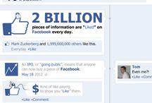 facebook IPO / by Rudi Leung
