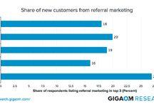 Referral Marketing