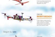 Infografías Drones