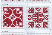 schemi di mattonelle a punto croce