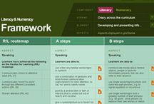 Wales lnf / Resources for Wales lnf