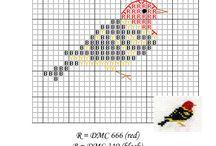 Kanaviçe kuş