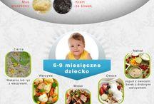 Dieta dla dziecka i matki