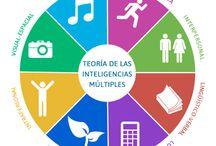 NOELIA LERA: Teoría de las inteligencias múltiples, Howard Gardner