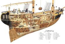 Historical Ships