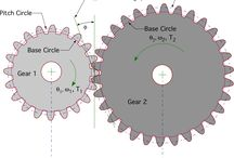 Mechanism - Gear