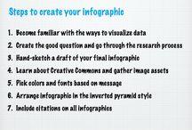 Best of Infographics