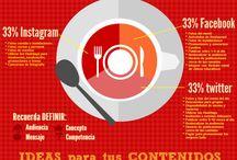 Restauración 2.0 / Restaurantes, Restauración, Alimentos y Bebidas