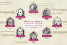 Mujeres & Dones