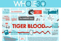 All things Whole 30