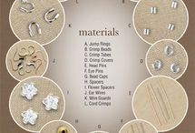materials and findings