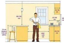 Kuchyně a byt