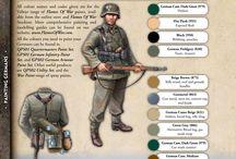 WW2 KIT&DIORAMA