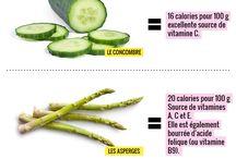 interdit légumes