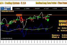 Analisi Tecnica Materie Prime e Mercati Finanziari