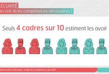 Cybersécurité en Bretagne : l'enjeu des compétences