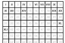 římská číslice