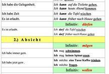 Deutsch Lernen / Aprender Alemán