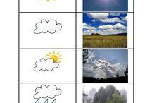 karty pracy pogoda