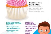 Parent Involvement / Encouraging parents to become involved at school. / by Big Fundraising Ideas