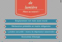 Infographie : travaux à la maison !