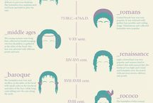 storia del costume e della moda