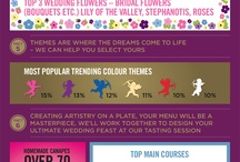 Another Slice of Wedding Wisdom Infographic / Every Heritage Portfolio wedding is uniquely special, we've gathered some interesting facts along the way and we'd like to share them with all brides-to-be.