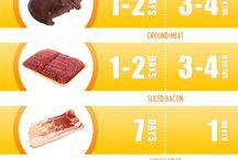 Food / How long food lasts
