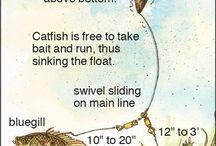 fishing rigs diy