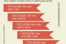 Improve Your Credit / Learn all about credit scores and credit repair