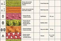 Puntos basicos crochet