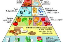 Essen & Trinken / Ernährung