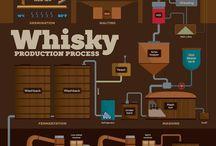Destillation/Fermentation