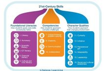 21st C  Skills