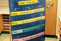 Feedback and learning skills