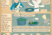 Recetas de sal