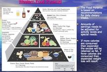WESTERM FOOD HALAL CATEGORY