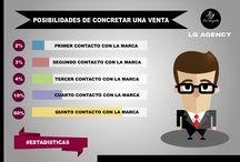 #TÉCNICAS DE VENTA / Descubre las Técnicas de venta mas utilizadas por los profesionales!!!