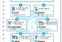 英語 発音