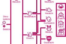 Tamagotchi / ALL ABOUT TAMAGOTCHIS
