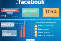 Greek Social Media Infographics / facebook, youtube, pinterest, google+, twitter