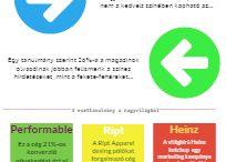 Infógrafika / onine marketing #infógrafikák a Webstra-tól