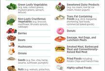 Vegan/Longevity / Food