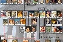 Aincient Greek mythology