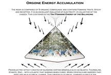 Orgonite information