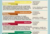 Infografias.