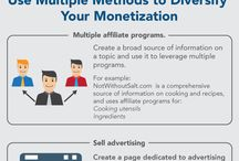 Top 5 Affiliate Marketing Infographics / This board is part of a collection of useful online marketing ressources. You can find out more on my blog: marketingvonmorgen.de
