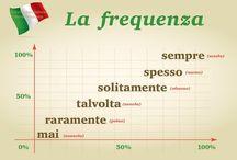 Italiano / Cose di italiano ben fatte