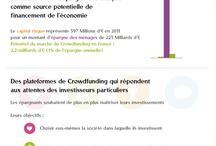 Crowdfunding, Digital Marketing