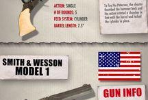 Gun InfoGraphics